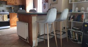 best acrylic bar stools for the best of your house